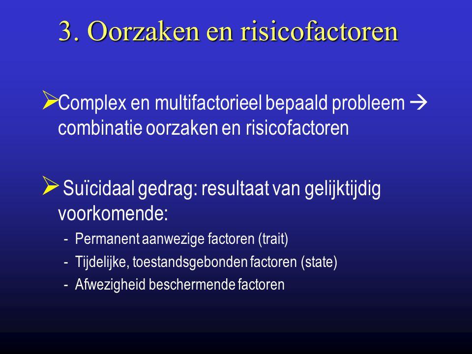3. Oorzaken en risicofactoren