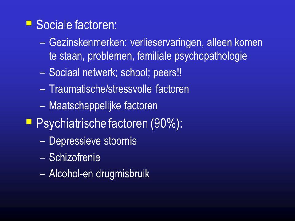 Psychiatrische factoren (90%):
