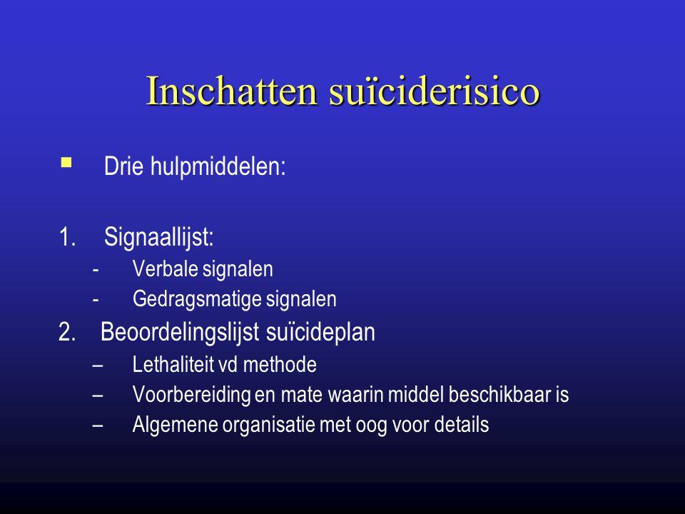 Inschatten suïciderisico