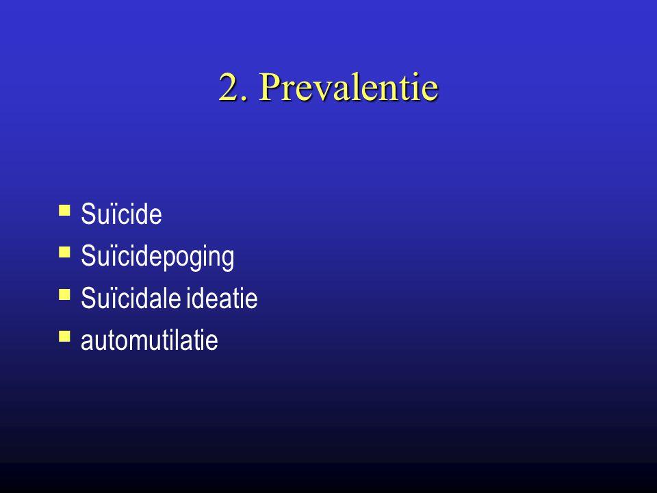 2. Prevalentie Suïcide Suïcidepoging Suïcidale ideatie automutilatie