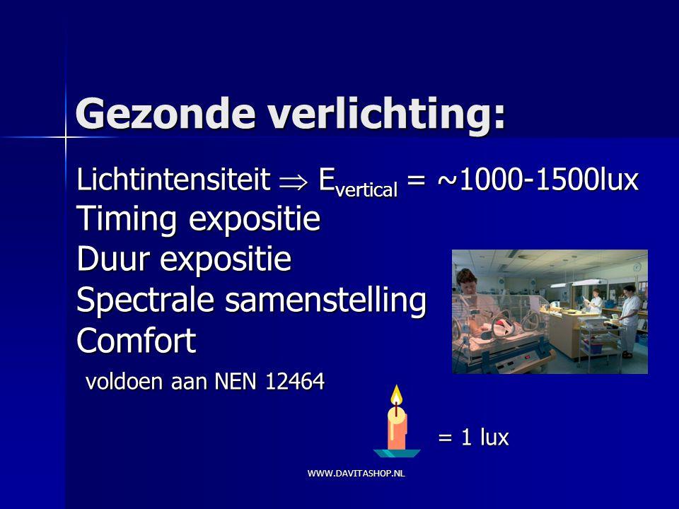 Gezonde verlichting: Timing expositie Duur expositie