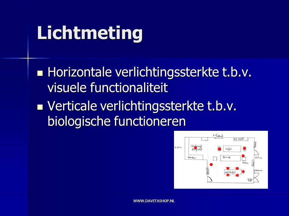 Lichtmeting Horizontale verlichtingssterkte t.b.v. visuele functionaliteit. Verticale verlichtingssterkte t.b.v. biologische functioneren.