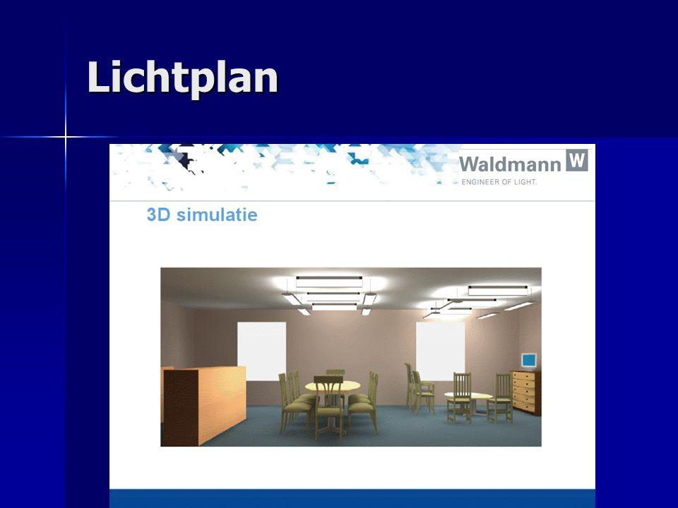 Lichtplan WWW.DAVITASHOP.NL