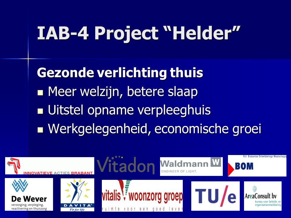 IAB-4 Project Helder Gezonde verlichting thuis