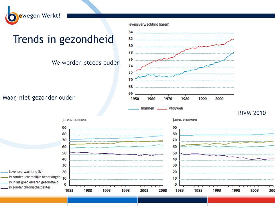 Trends in gezondheid We worden steeds ouder! Maar, niet gezonder ouder