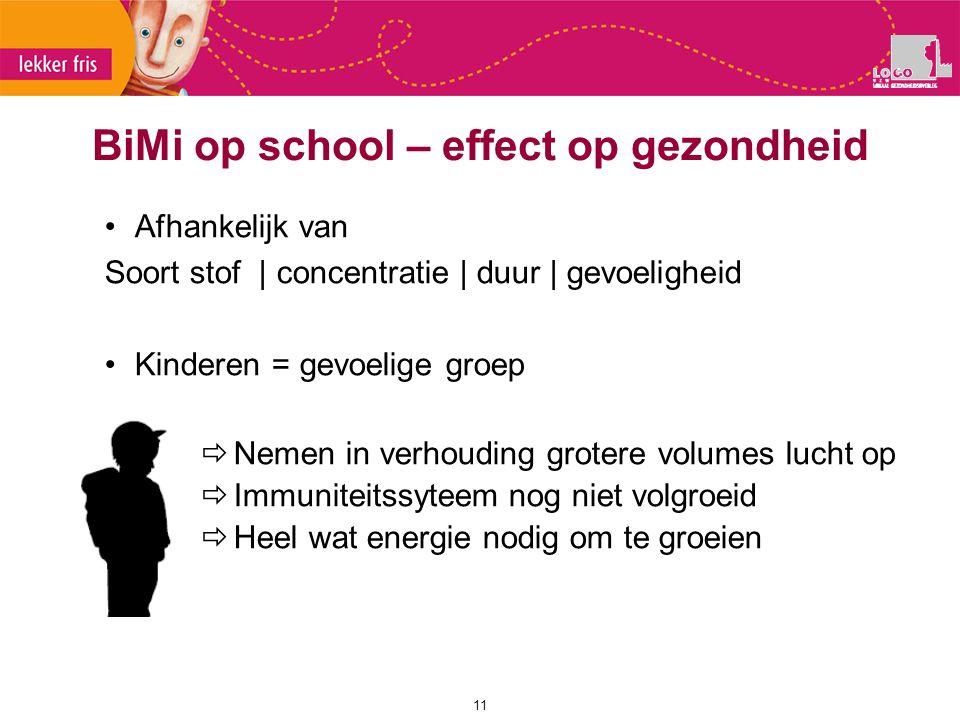 BiMi op school – effect op gezondheid