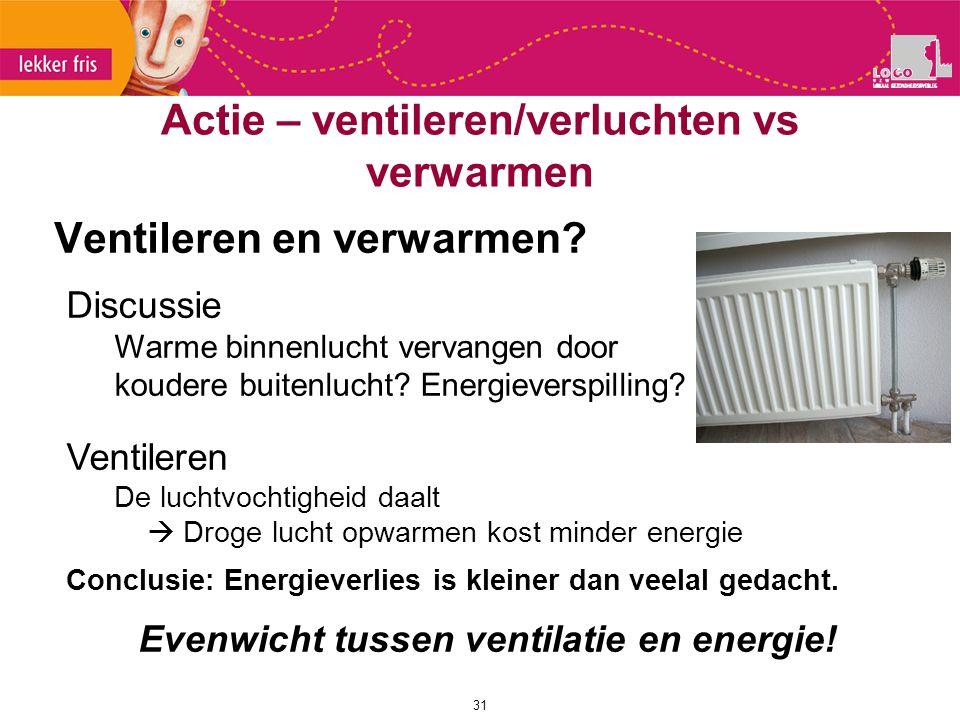 Actie – ventileren/verluchten vs verwarmen