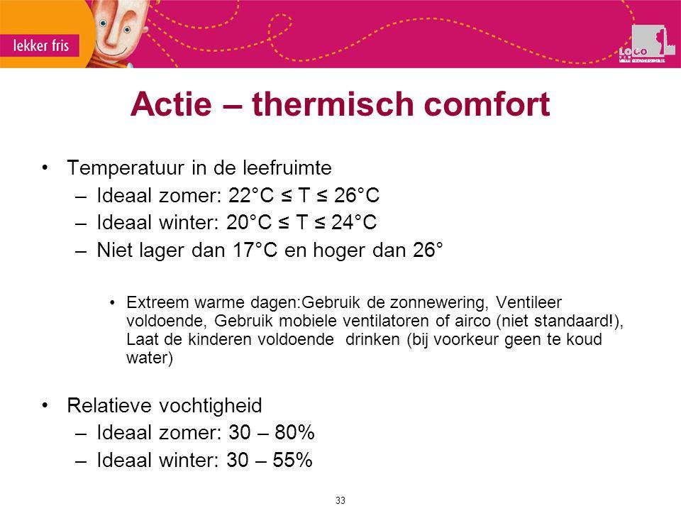 Actie – thermisch comfort
