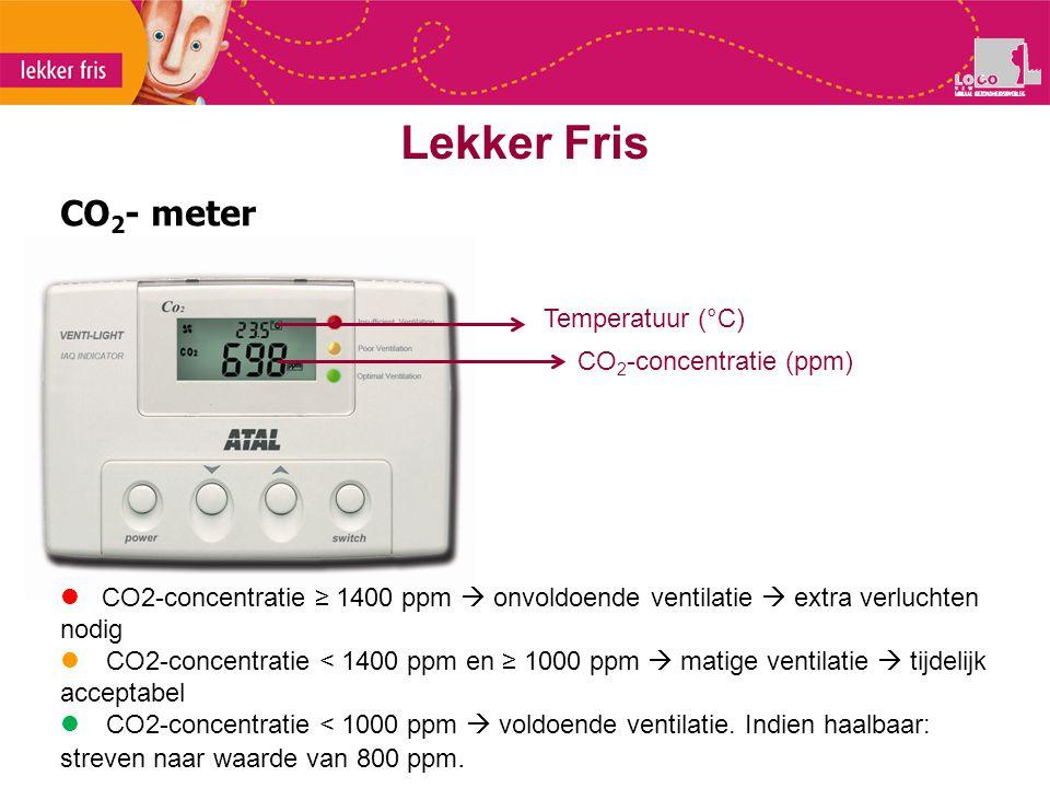 Lekker Fris CO2- meter Temperatuur (°C) CO2-concentratie (ppm)