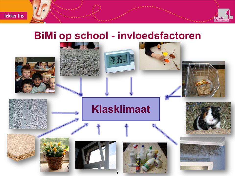 BiMi op school - invloedsfactoren