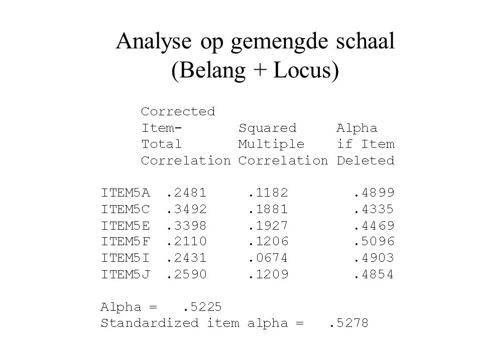 Analyse op gemengde schaal (Belang + Locus)
