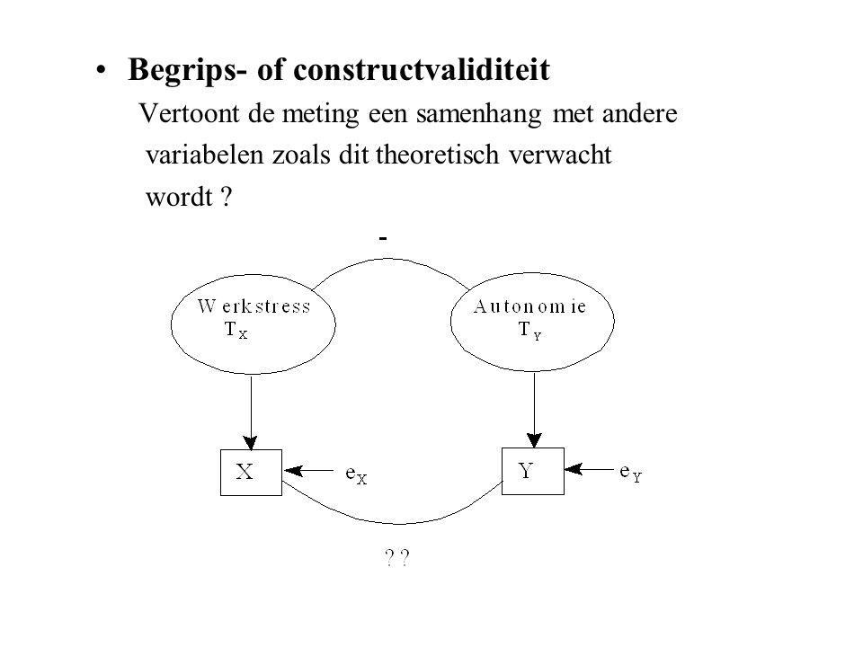 Begrips- of constructvaliditeit