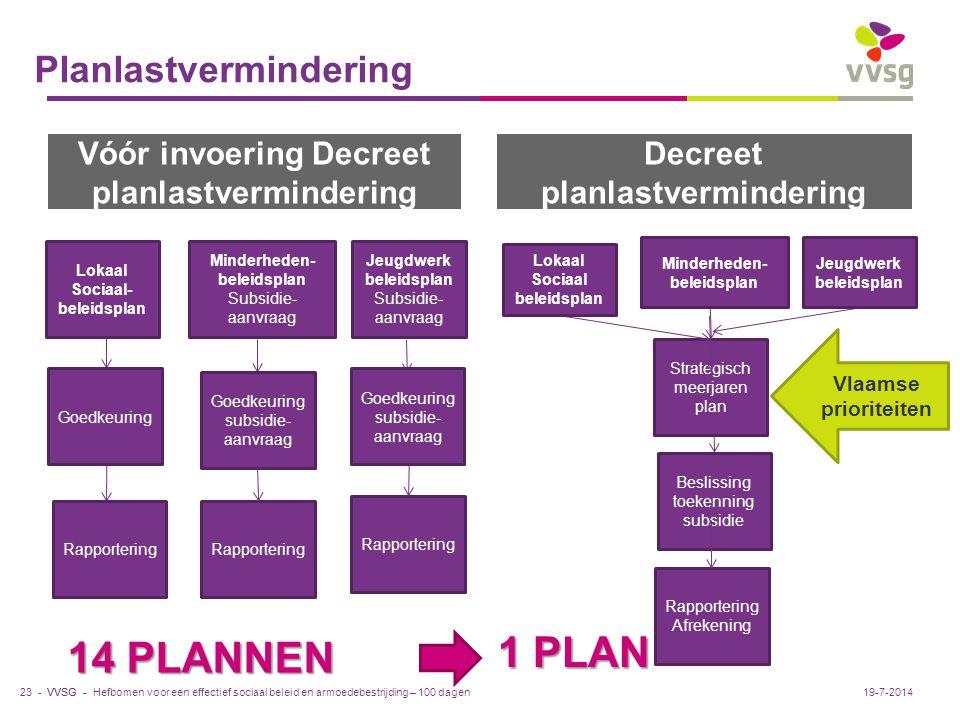 Planlastvermindering