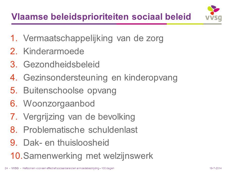 Vlaamse beleidsprioriteiten sociaal beleid