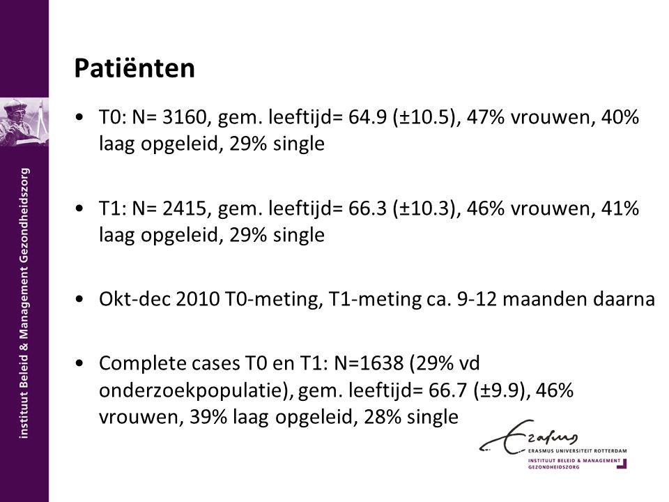 Patiënten T0: N= 3160, gem. leeftijd= 64.9 (±10.5), 47% vrouwen, 40% laag opgeleid, 29% single.