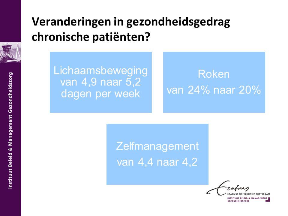 Veranderingen in gezondheidsgedrag chronische patiënten
