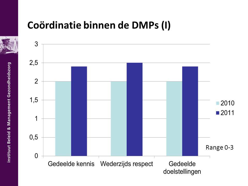 Coördinatie binnen de DMPs (I)