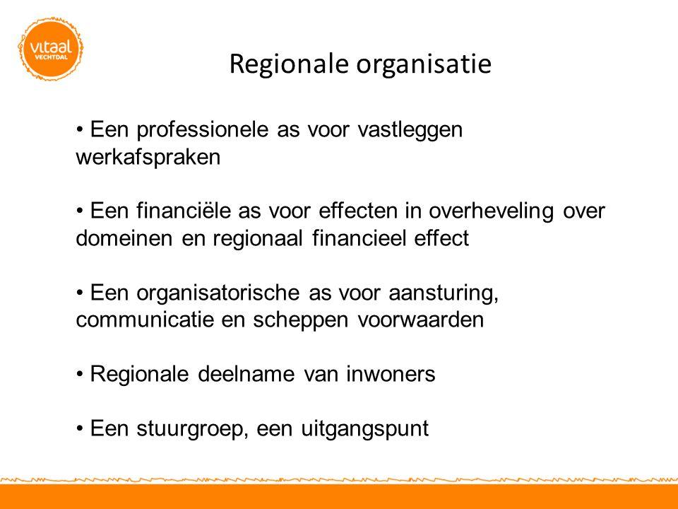 Regionale organisatie