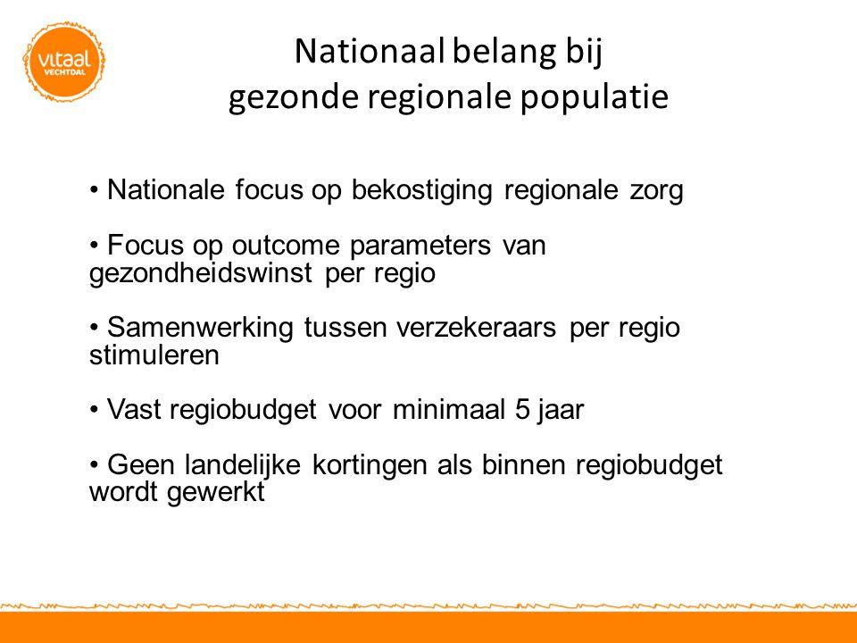 Nationaal belang bij gezonde regionale populatie