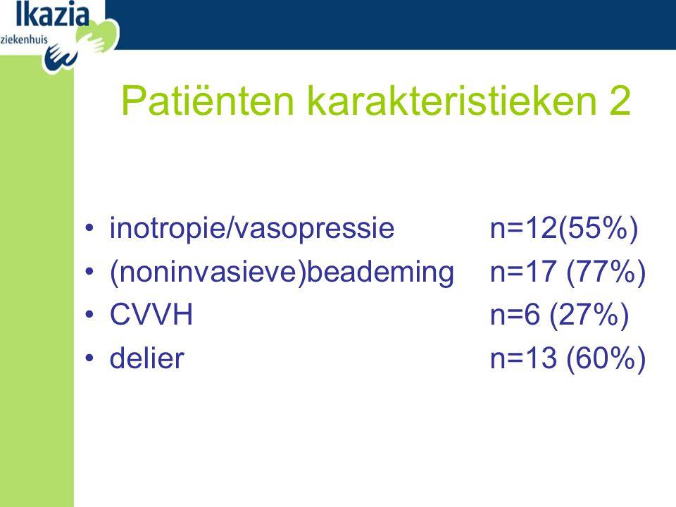 Patiënten karakteristieken 2