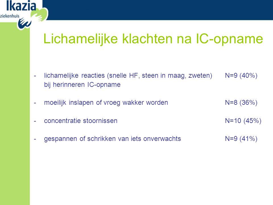 Lichamelijke klachten na IC-opname
