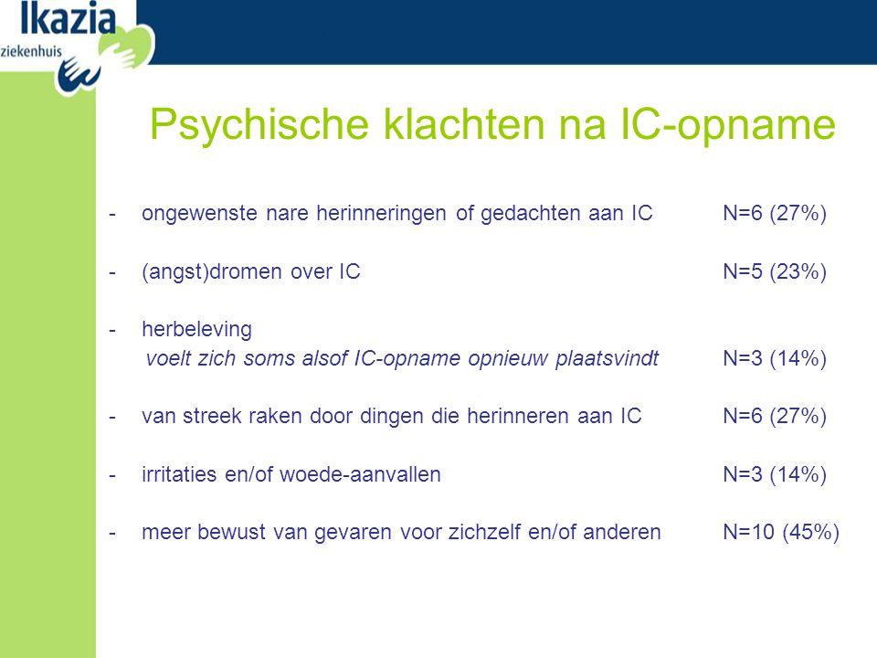 Psychische klachten na IC-opname