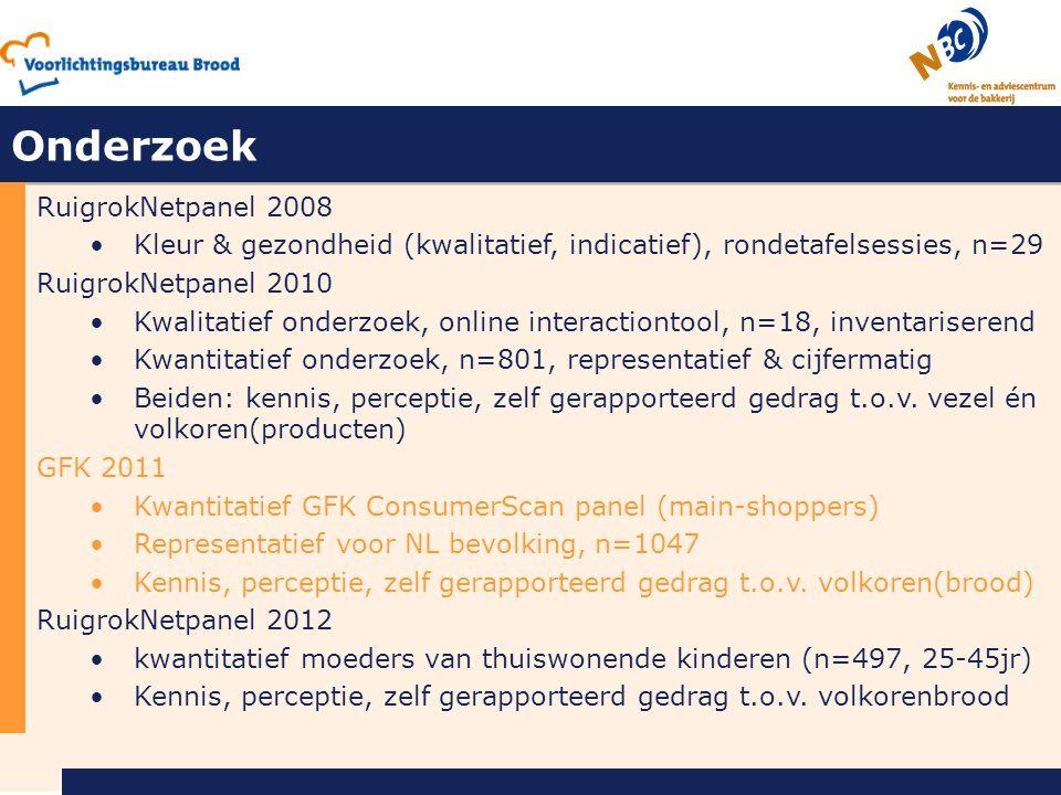 Onderzoek RuigrokNetpanel 2008
