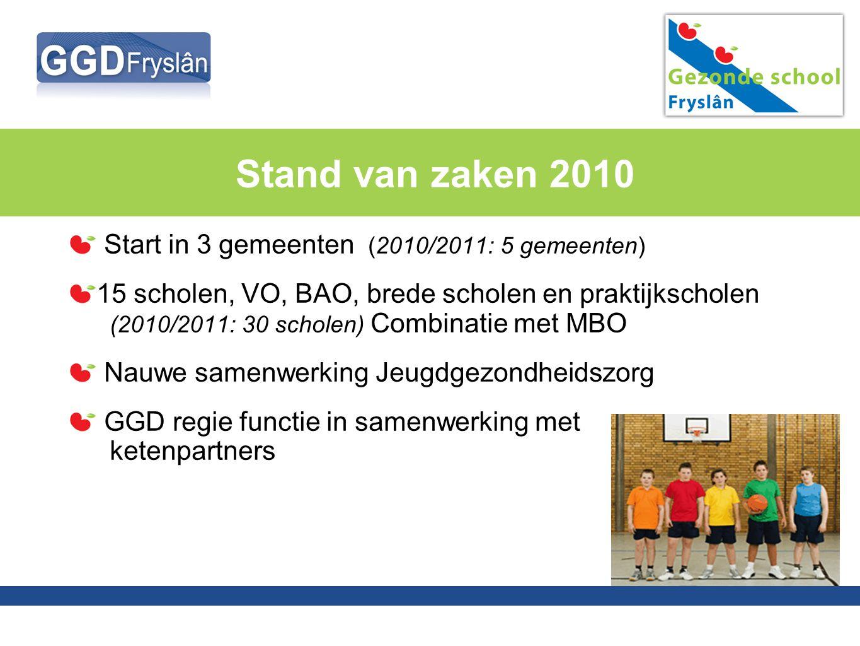 Stand van zaken 2010 Start in 3 gemeenten (2010/2011: 5 gemeenten)