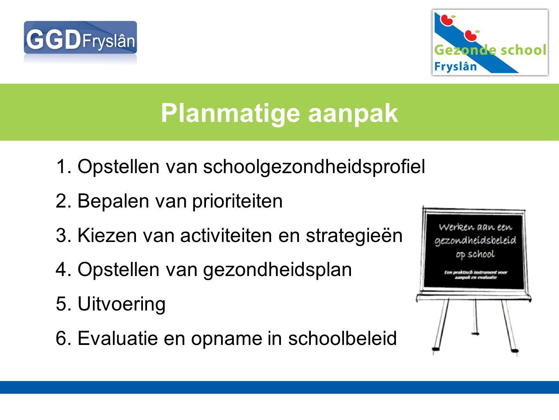 Planmatige aanpak 1. Opstellen van schoolgezondheidsprofiel