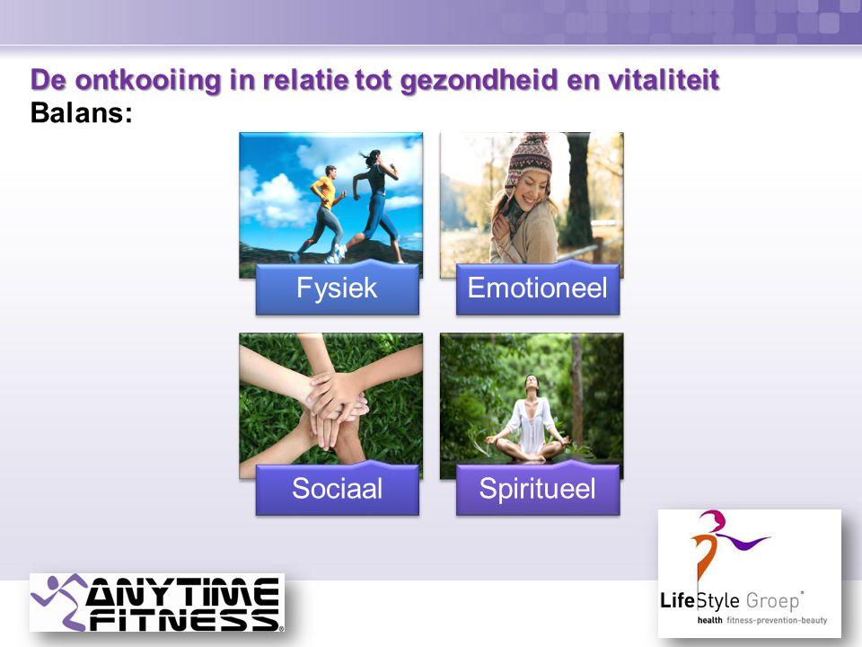 De ontkooiing in relatie tot gezondheid en vitaliteit Balans: