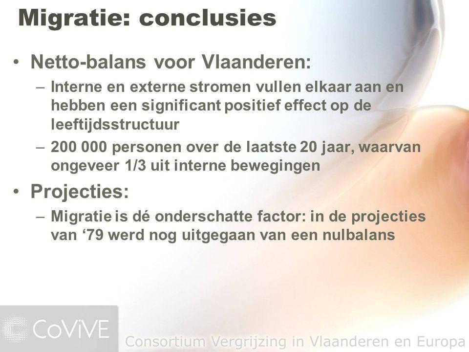Migratie: conclusies Netto-balans voor Vlaanderen: Projecties: