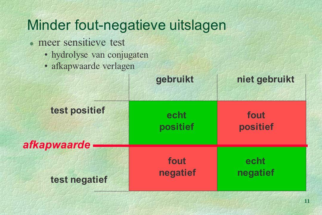 Minder fout-negatieve uitslagen