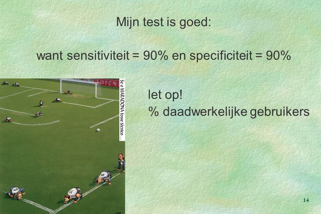 want sensitiviteit = 90% en specificiteit = 90%