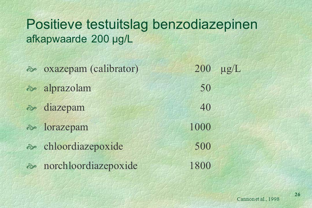 Positieve testuitslag benzodiazepinen afkapwaarde 200 µg/L