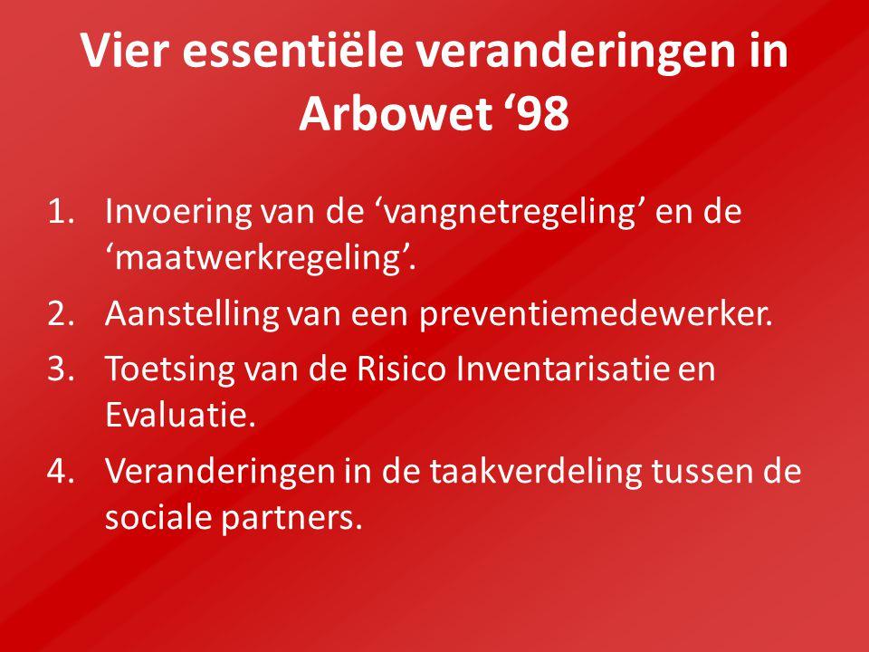 Vier essentiële veranderingen in Arbowet '98