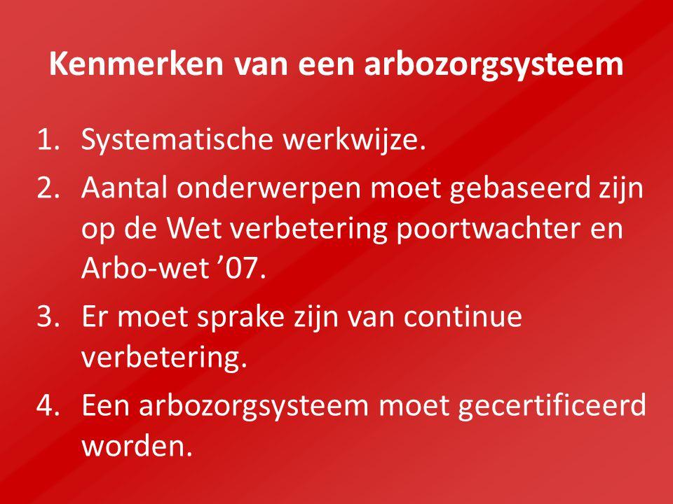 Kenmerken van een arbozorgsysteem