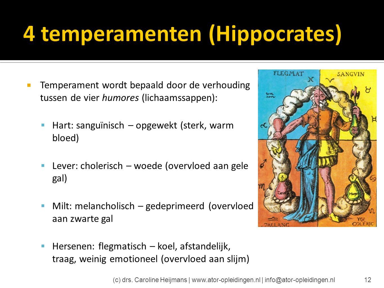 4 temperamenten (Hippocrates)