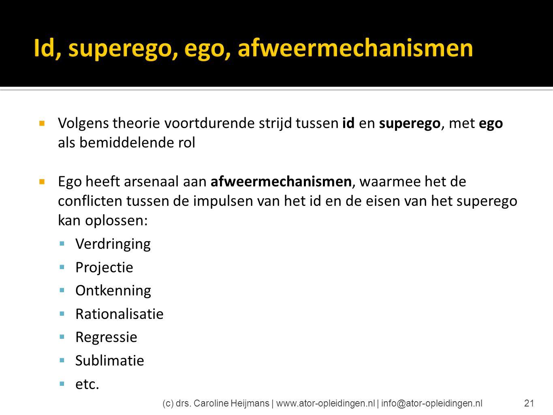 Id, superego, ego, afweermechanismen