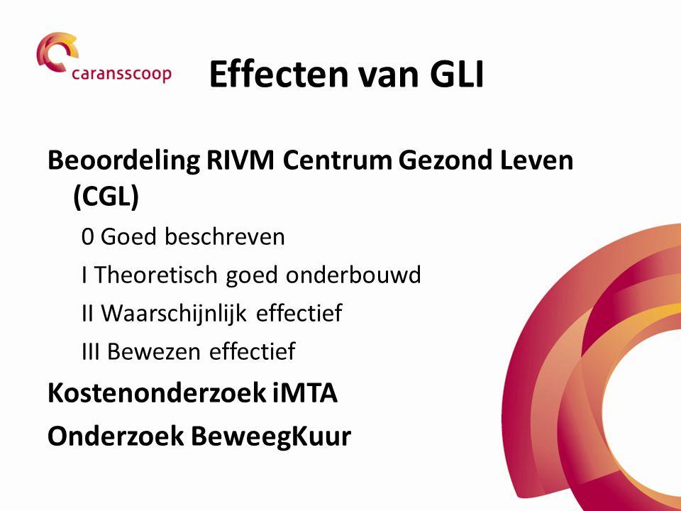 Effecten van GLI Beoordeling RIVM Centrum Gezond Leven (CGL)
