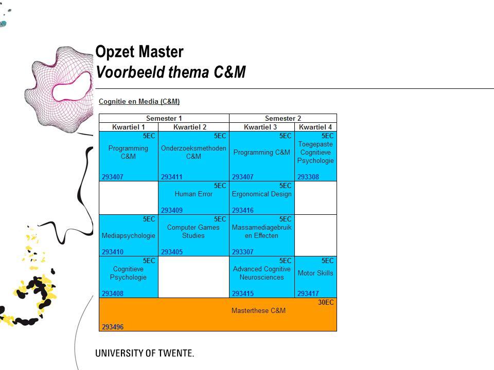 Opzet Master Voorbeeld thema C&M