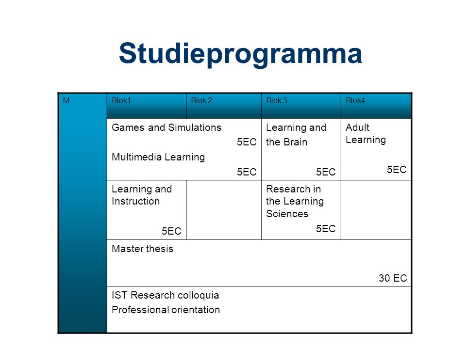 Studieprogramma Games and Simulations 5EC Multimedia Learning
