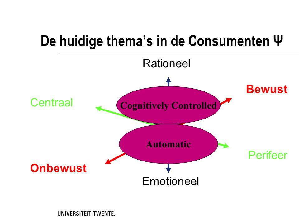 De huidige thema's in de Consumenten Ψ