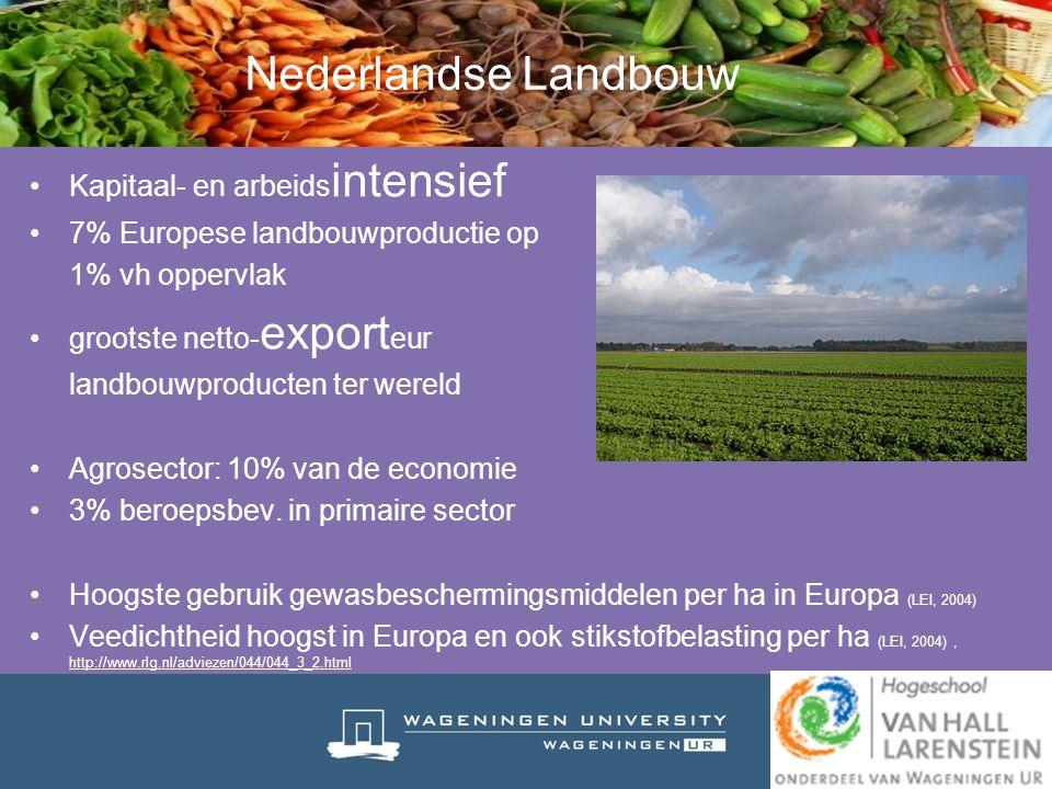 Nederlandse Landbouw Kapitaal- en arbeidsintensief
