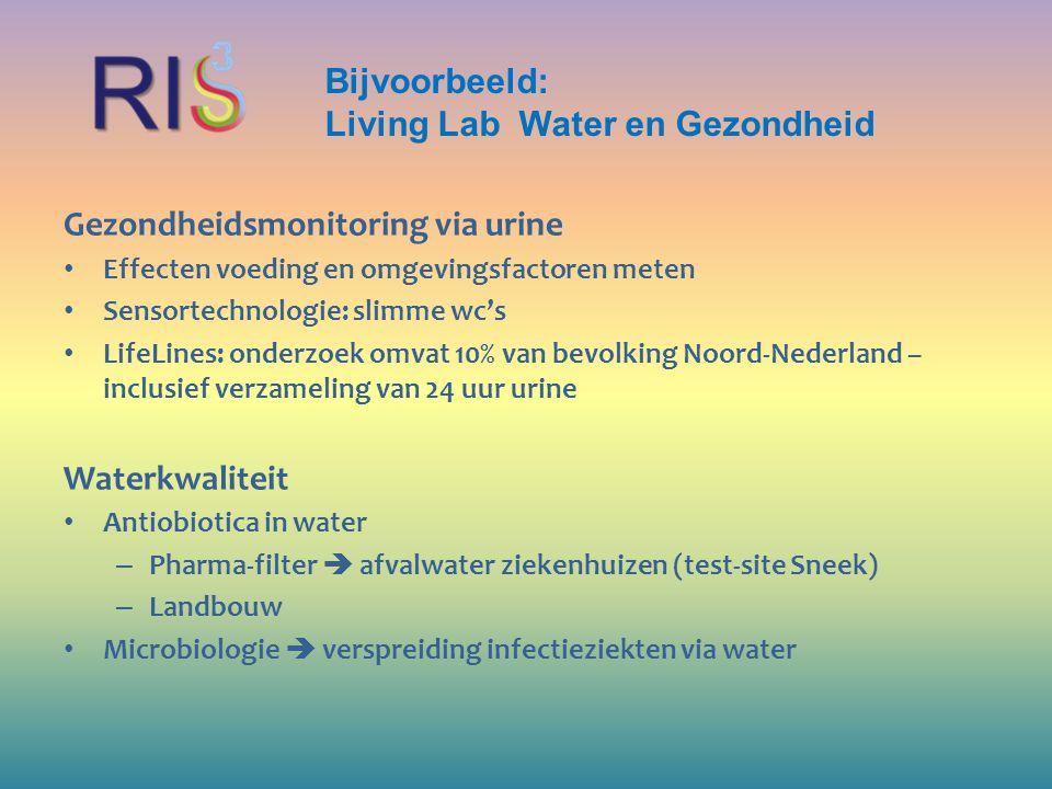 Living Lab Water en Gezondheid