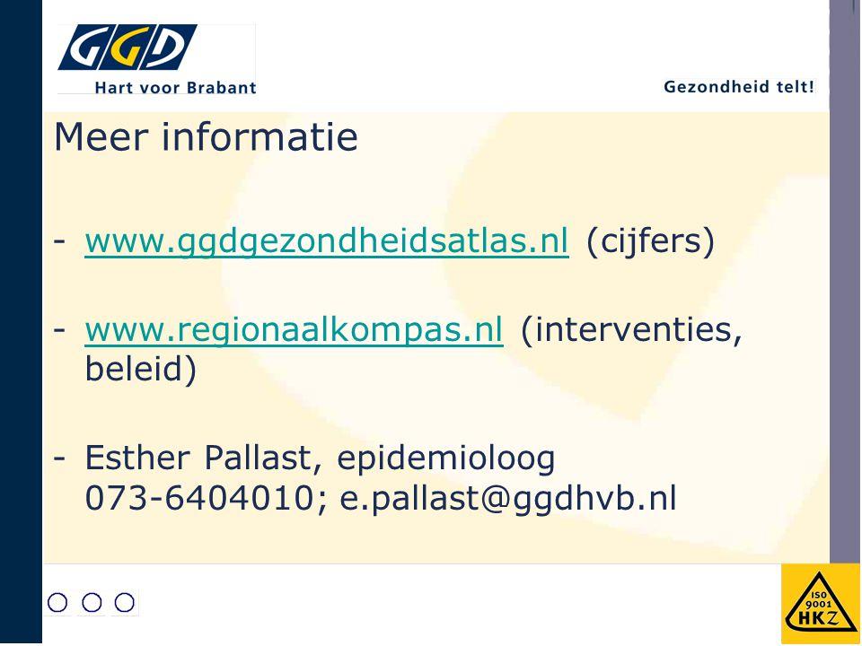 Meer informatie www.ggdgezondheidsatlas.nl (cijfers)