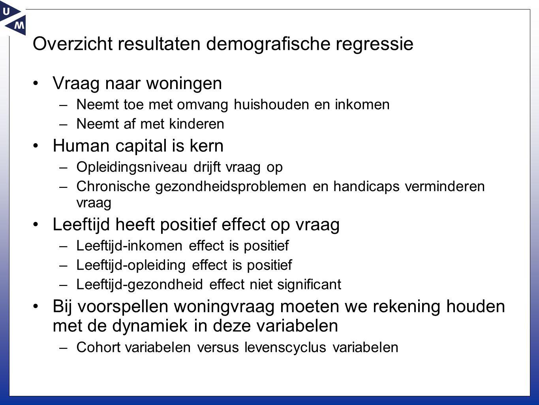 Overzicht resultaten demografische regressie