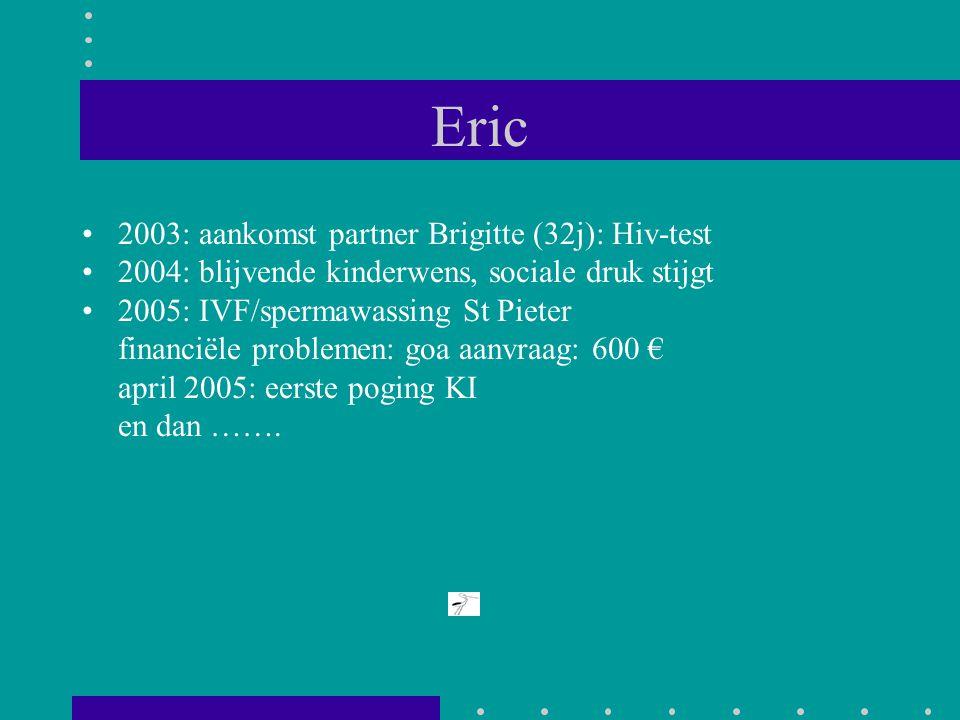Eric 2003: aankomst partner Brigitte (32j): Hiv-test