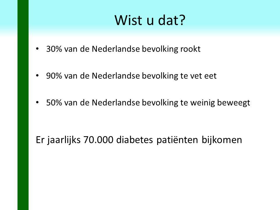 Wist u dat Er jaarlijks 70.000 diabetes patiënten bijkomen