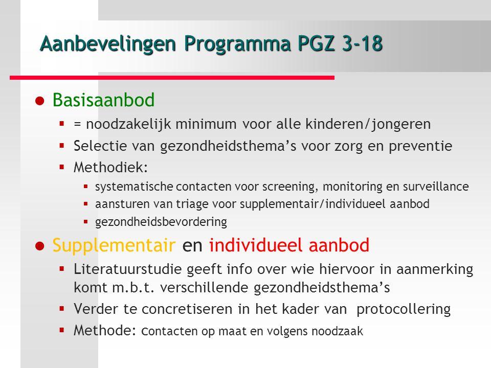 Aanbevelingen Programma PGZ 3-18
