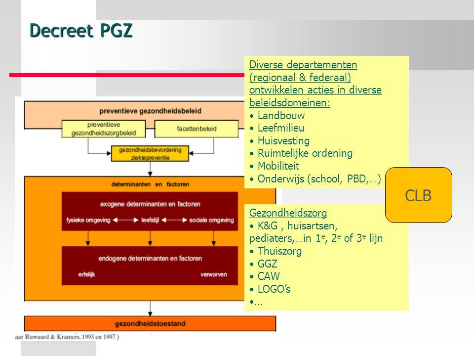 Decreet PGZ Diverse departementen (regionaal & federaal) ontwikkelen acties in diverse beleidsdomeinen:
